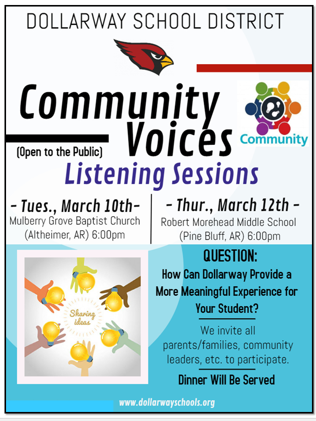 COMMUNITY VOICES: LISTENING SESSIONS